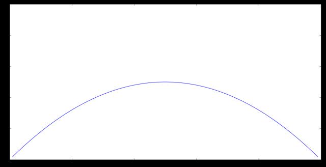 output_2_1